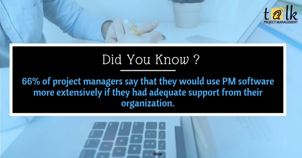 66-of-project-managers-say-that-they-would-use-PM-software-more-extensively-if-they-had-adequate-support-from-their-organization.-1-2