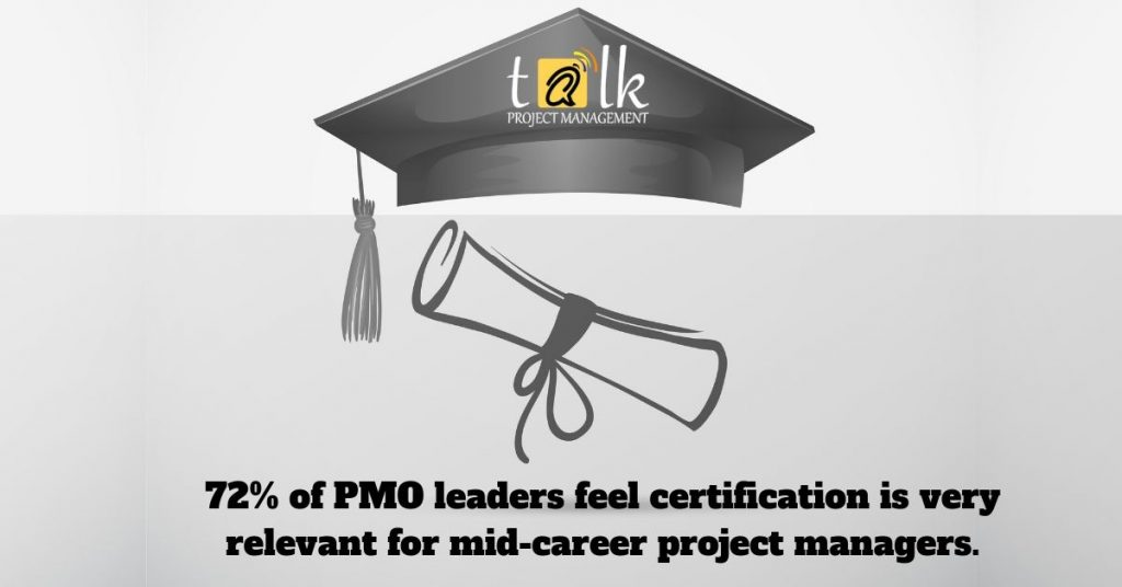 72-of-PMO-leaders-feel-certification-is-very-relevant-for-mid-career-project-managers. (1)